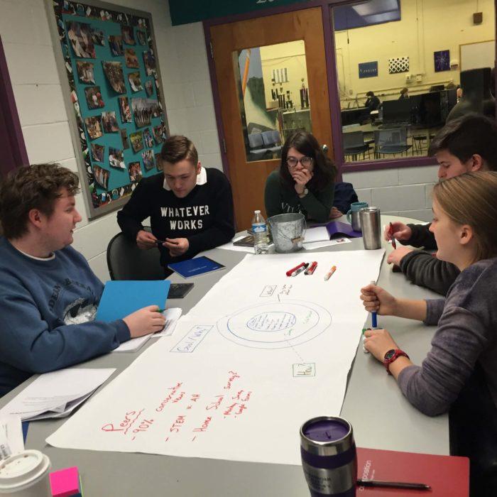 Youth Leadership Initiative program